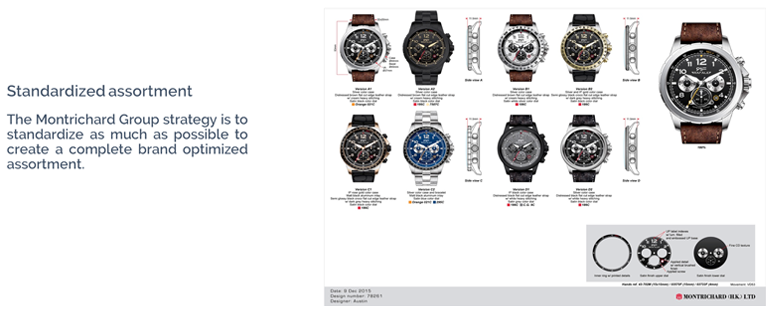 Define_watch_product_line